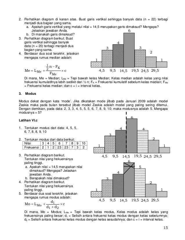 Diagram batang vertikal gallery how to guide and refrence contoh soal diagram batang vertikal gallery how to guide ccuart Image collections