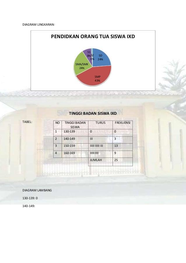 Statistika diagram lingkaran tinggi badan ccuart Image collections