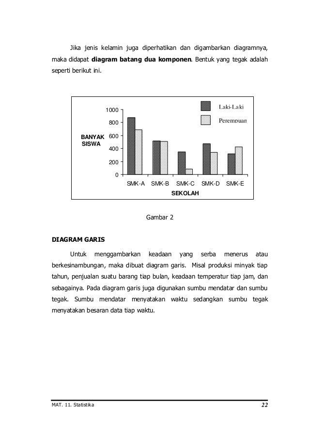 Statistika statistika 21 32 ccuart Choice Image