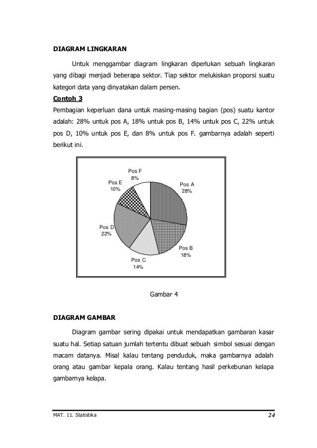 Statistika diagram lingkaran ccuart Image collections