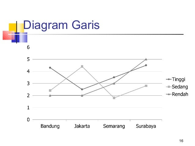 diagram garis statistika 1 2013