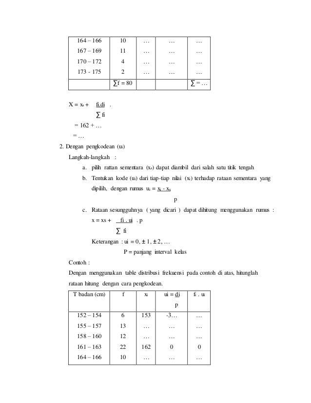 164 – 166 167 – 169 170 – 172 173 - 175 10 11 4 2 … … … … … … … … … … … … ∑f = 80 ∑ = … X = xs + fi.di . ∑ fi = 162 + … = ...