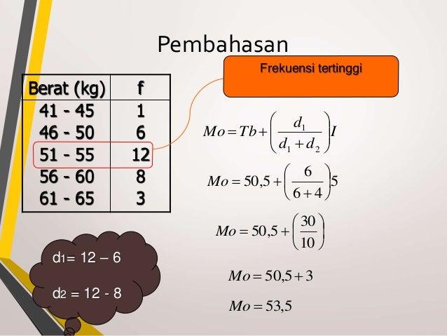 Presentation Statistika A