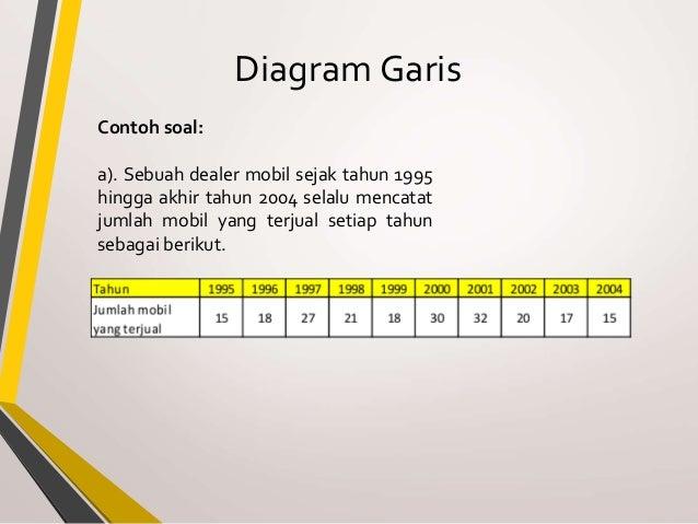 statistika matematika kelas x