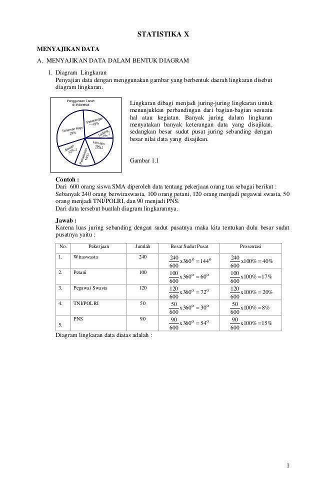 Statistika x 1 statistika x menyajikan data a menyajikan data dalam bentuk diagram 1 diagram lingkaran ccuart Choice Image