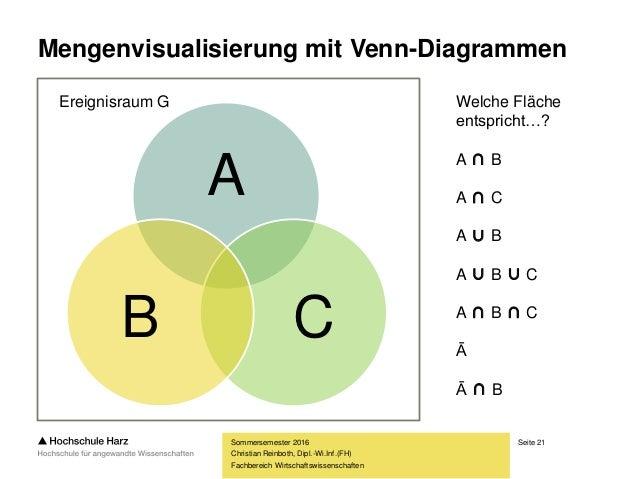 Tolle Venn Diagramm Arbeitsblatt Bilder - Mathe Arbeitsblatt ...