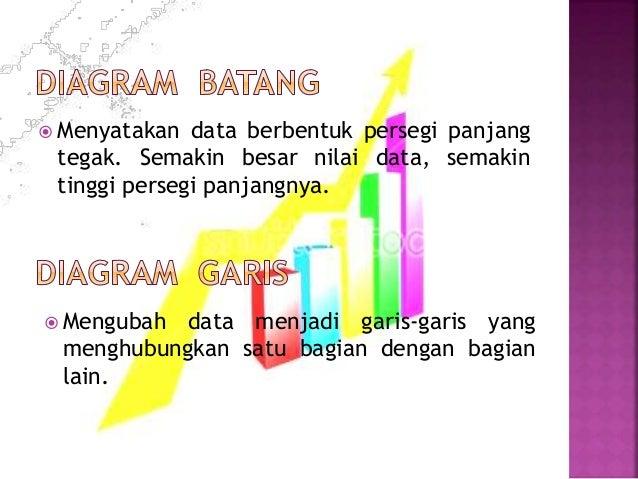 Diagram Batang Nike Wiring Diagram Data Today