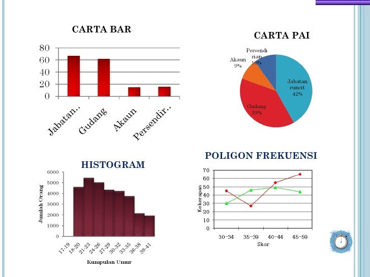 Statistik ppg bab2 hantar ccuart Choice Image