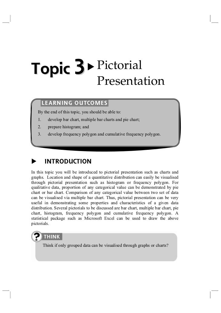 Topic 3                               Pictorial                                      Presentation        LEARNING OUTCOMES...