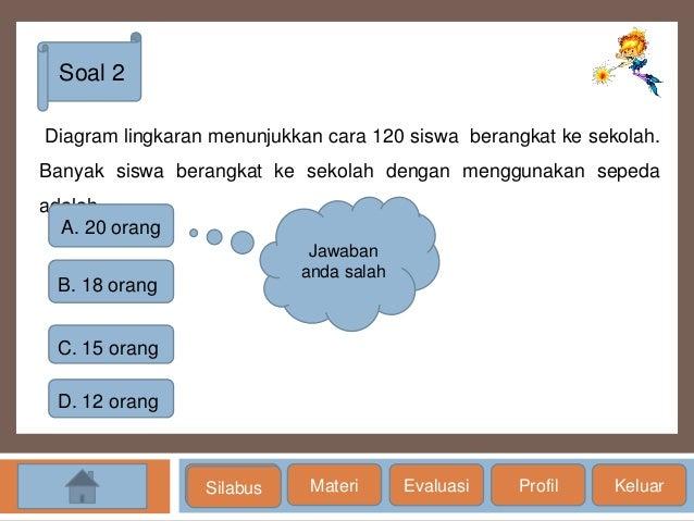 Statistik Wayan