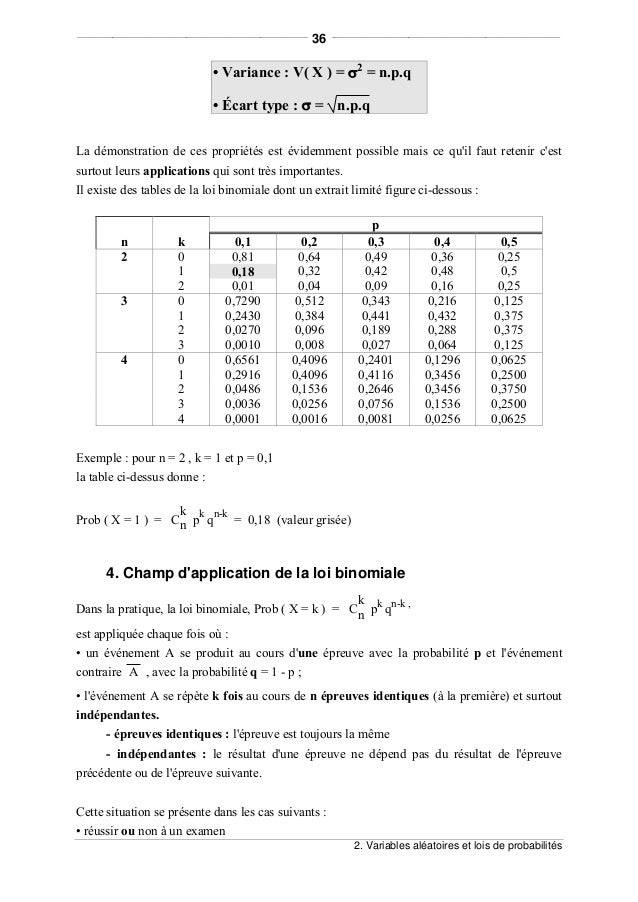 descriptive probabilites Inferential statistics, as the name suggests, involves drawing the right conclusions from the statistical analysis that has been performed using descriptive statistics in the end, it is the inferences that make studies important and this aspect is dealt with in inferential statistics.