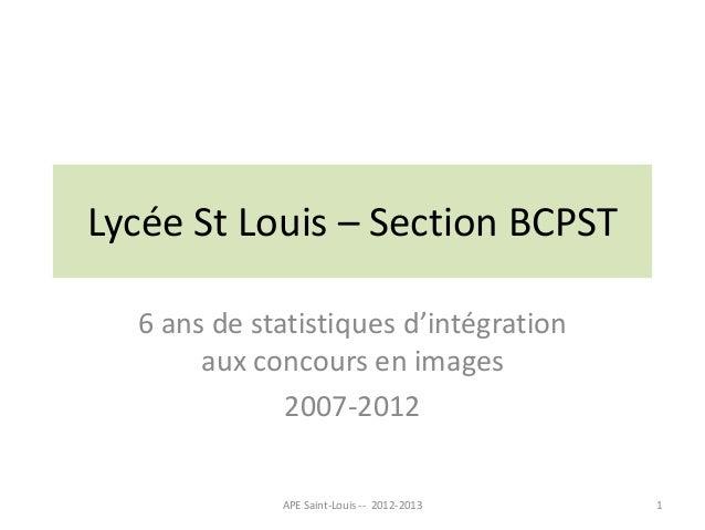 Lycée St Louis – Section BCPST  6 ans de statistiques d'intégration       aux concours en images              2007-2012   ...