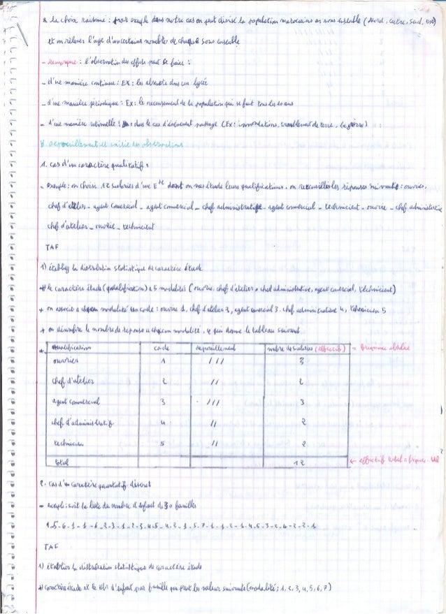 Statistiques 1ére année lycée Slide 3