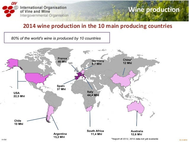  O.I.V.2014 2014 wine production in the 10 main producing countries Wine production