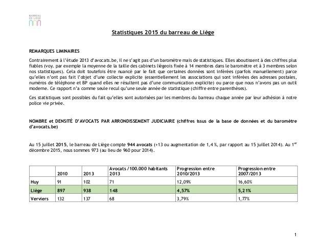 1 Statistiques 2015 du barreau de Liège REMARQUES LIMINAIRES Contrairement à l'étude 2013 d'avocats.be, il ne s'agit pas d...