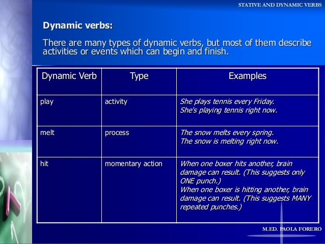 Stative and dynamic verbs