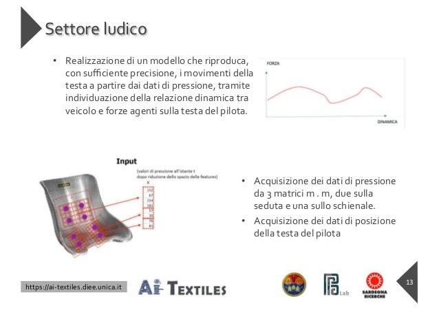 https://ai-textiles.diee.unica.it Settore ludico 13 • Realizzazione di un modello che riproduca, con sufficiente precisione,...