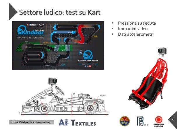https://ai-textiles.diee.unica.it Settore ludico: test su Kart 16 • Pressione su seduta • Immagini video • Dati accelerome...