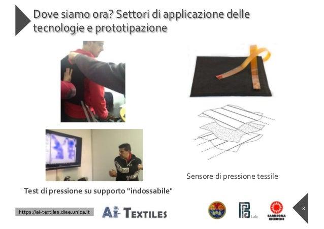 https://ai-textiles.diee.unica.it Dove siamo ora? Settori di applicazione delle tecnologie e prototipazione Sensore di pre...
