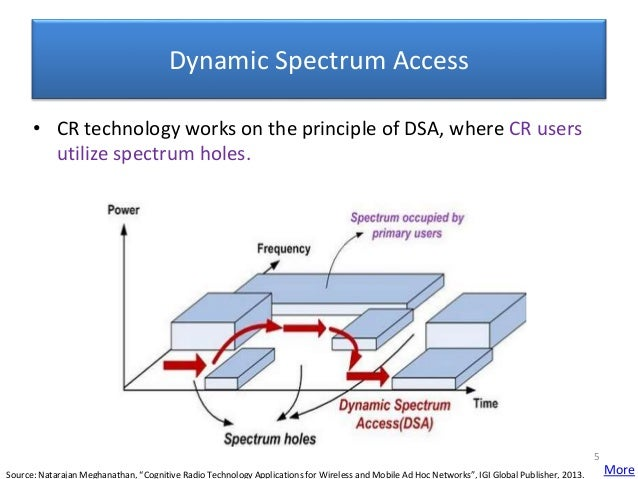 dynamic spectrum access dsa in wireless Shift from static to dynamic spectrum access (dsa) where secondary networks  utilize un- used spectrum  21 connectivity of distributed wireless networks.