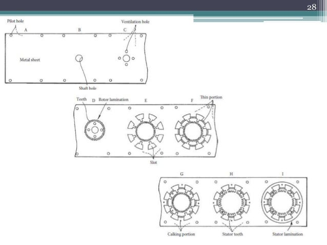 stator design 28 29