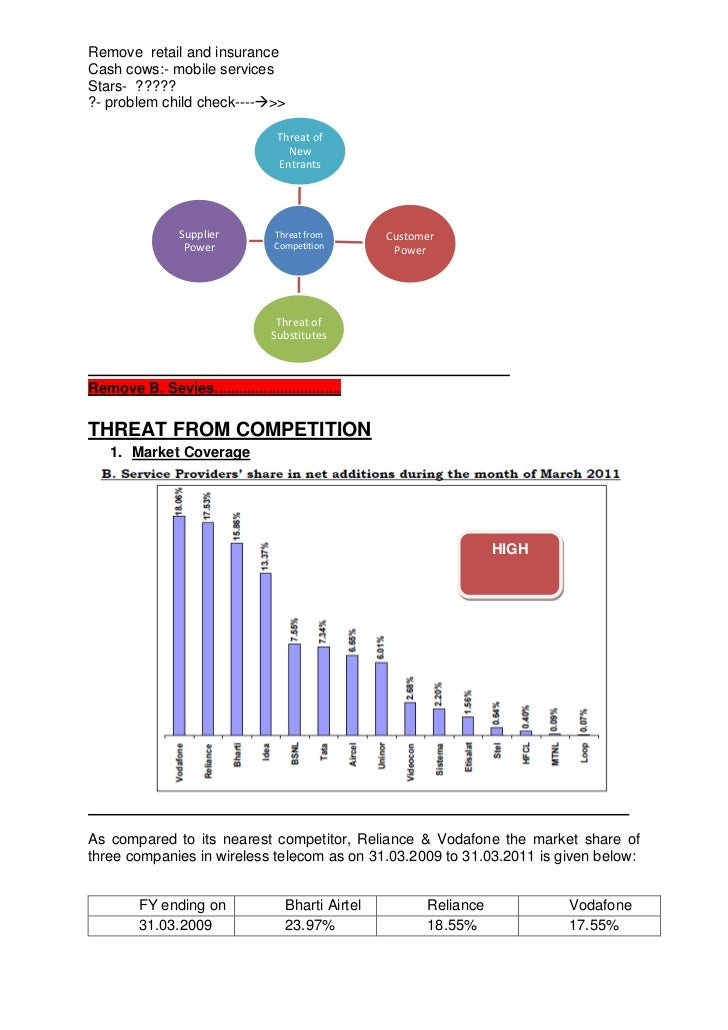 singtel porters 5 Singtel porters 5 below: michael porter described a concept that has become known as the five forces model to help understand how competition affects your business porter's 5 forces analysis is a framework for industry analysis and business strategy development developed by michael e porter in 1979 of harvard business school.