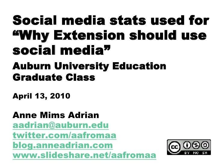 "Social media stats used for ""Why Extension should use social media"" Auburn University Education Graduate Class April 13, 2..."