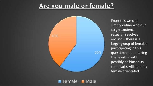 Are you male or female?  40%  60%  Female  Male  From this we can simply define who our target audience research revolves ...