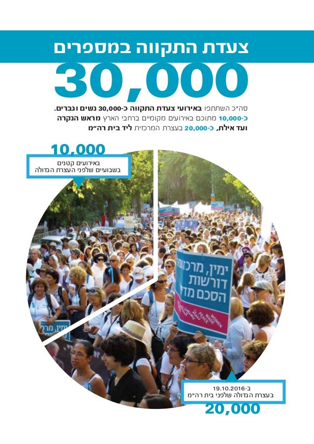 ". 30,000– "" 10,000– "" 20,000– , 30,000 10,000 20,000 19.10.2016– """