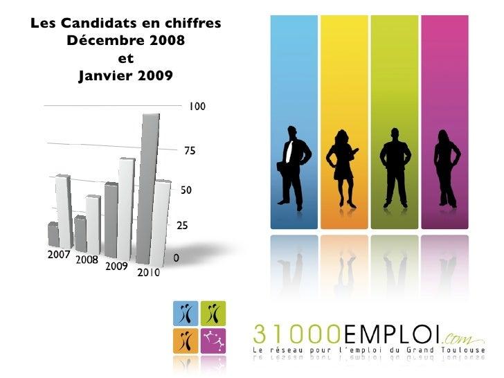 Les Candidats en chiffres      Décembre 2008            et       Janvier 2009