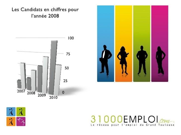 Les Candidats en chiffres pour l'année 2008
