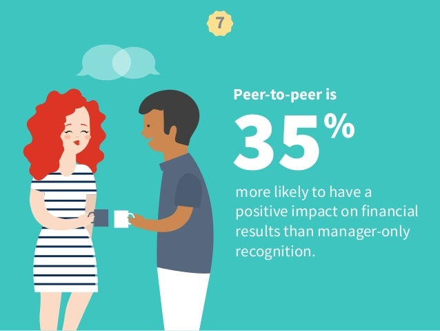 35% Peer-to-peer is 7 more likely to have a positive impact on financial results than manager-only recognition.