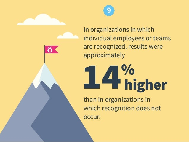 14% than in organizations in which recognition does not occur. 9 In organizations in which individual employees or teams a...