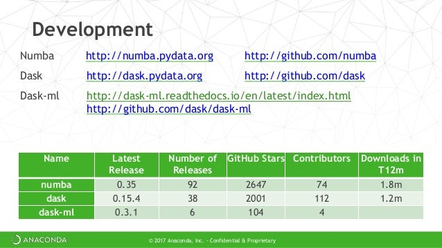Scaling Python to CPUs and GPUs