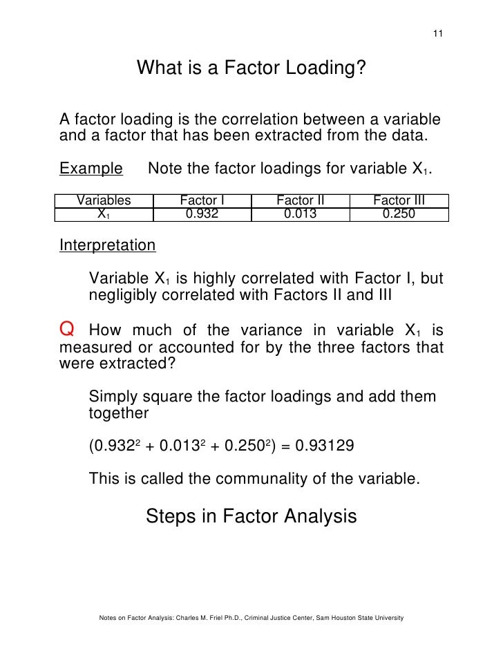 Stats9[1] Factor Analysis From Web 1