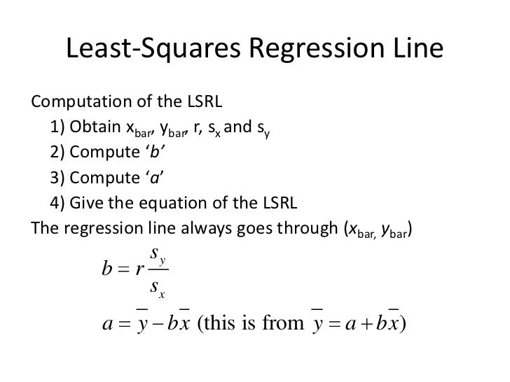 least squares regression line how to find b