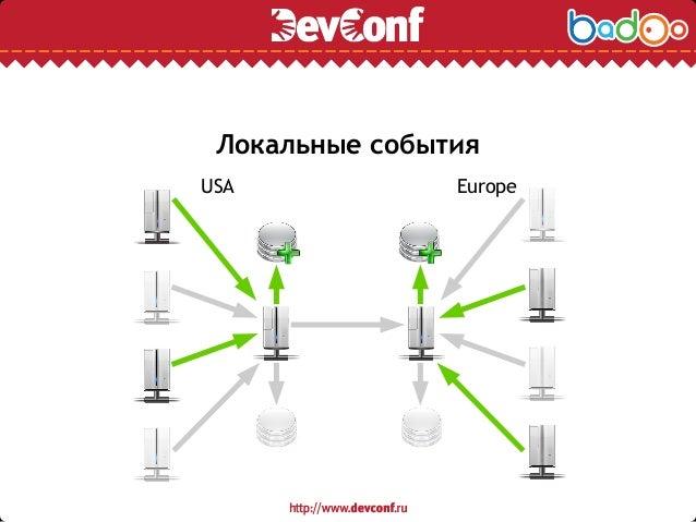 Локальные события USA Europe