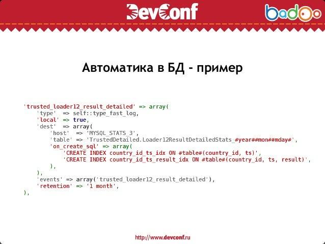 Автоматика в БД - пример