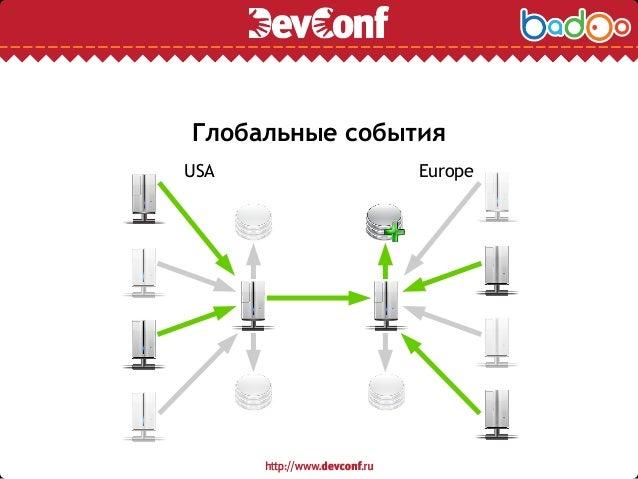 Глобальные события USA Europe