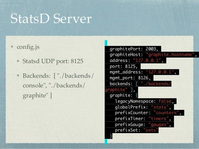 "config.js!  Statsd UDP port: 8125!  Backends: [ ""./backends/  console"", ""./backends/  graphite"" ]  {  graphitePort: 2003, ..."
