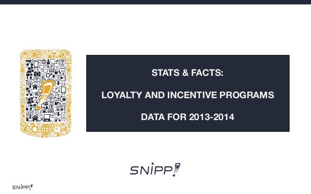 STATS & FACTS:  LOYALTY AND INCENTIVE PROGRAMS  DATA FOR 2013-2014