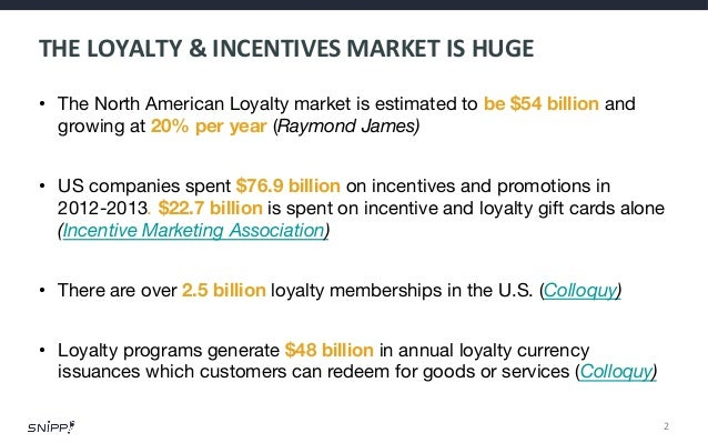 Stats & Facts On Loyalty Programs And Usage Data for 2013 / 2014 Slide 2