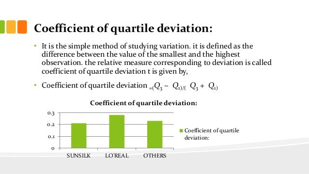 Mean median mode standard deviation for grouped data for statistic others skewness 18 coefficient of quartile deviation ccuart Images