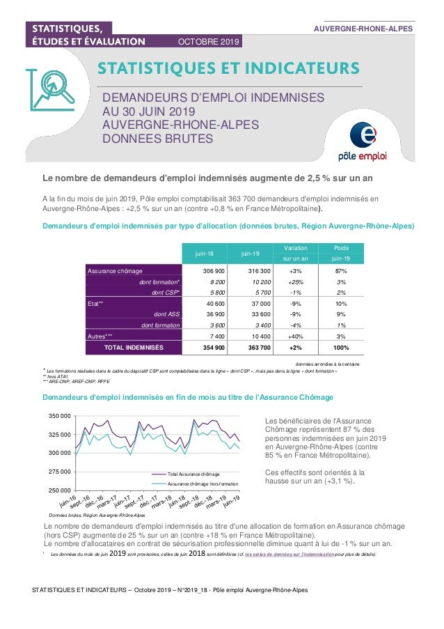 STATISTIQUES ET INDICATEURS – Octobre 2019 – N°2019_18 - Pôle emploi Auvergne-Rhône-Alpes DEMANDEURS D'EMPLOI INDEMNISES A...
