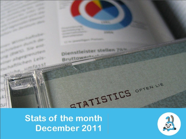Stats of the month  December 2011