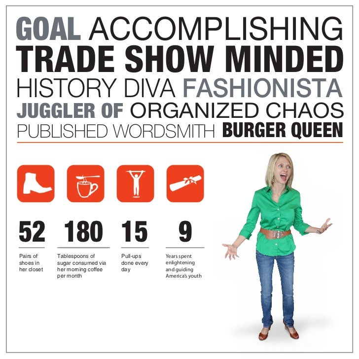 GOAL ACCOMPLISHINGTRADE SHOW MINDEDHISTORY DIVA FASHIONISTAJUGGLER OF ORGANIZED CHAOSPUBLISHED WORDSMITH BURGER QUEEN52 18...