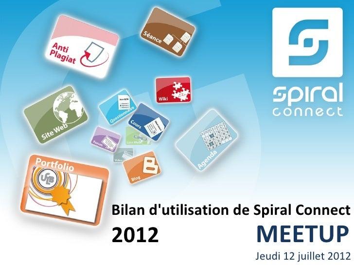 Bilan dutilisation de Spiral Connect2012                  MEETUP                      Jeudi 12 juillet 2012