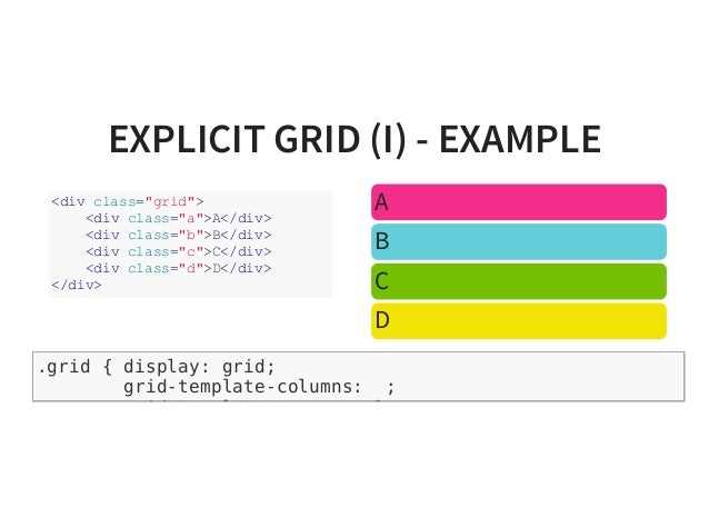 Status of CSS Grid Layout Implementation (BlinkOn 6)