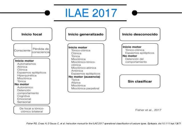 Sindrome de wellens pdf 2017