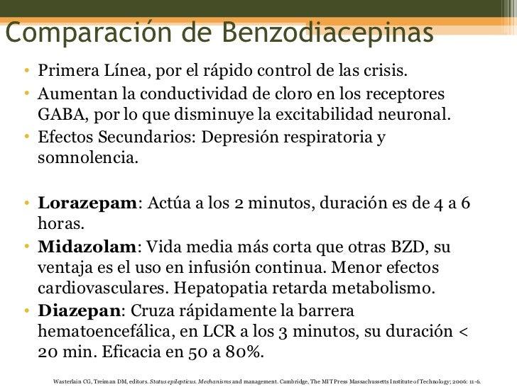 Comparación de Benzodiacepinas <ul><li>Primera Línea, por el rápido control de las crisis.  </li></ul><ul><li>Aumentan la ...